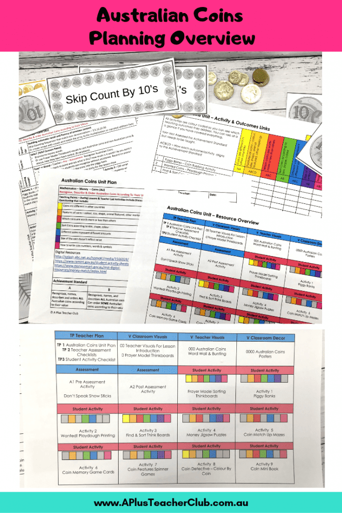 photograph about Printable Coin Checklist identify Perfect Cash Lesson Strategies Printables Fingers-Upon Enjoyment!