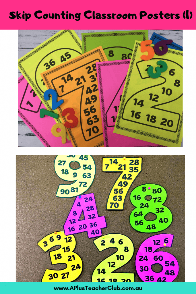 Skip Counting Classroom Posters 1