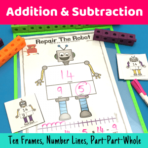 Essential Guide To Teaching Addition & Subtraction