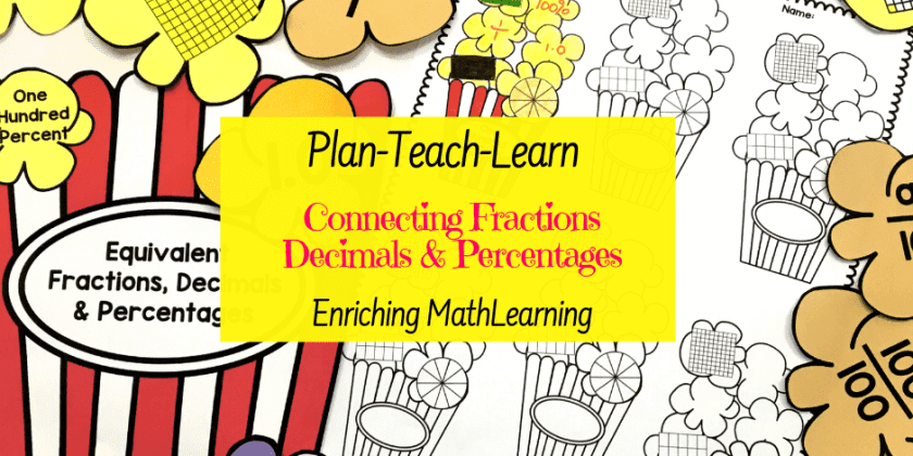 Connecting Fractions, Percentages, Decimals